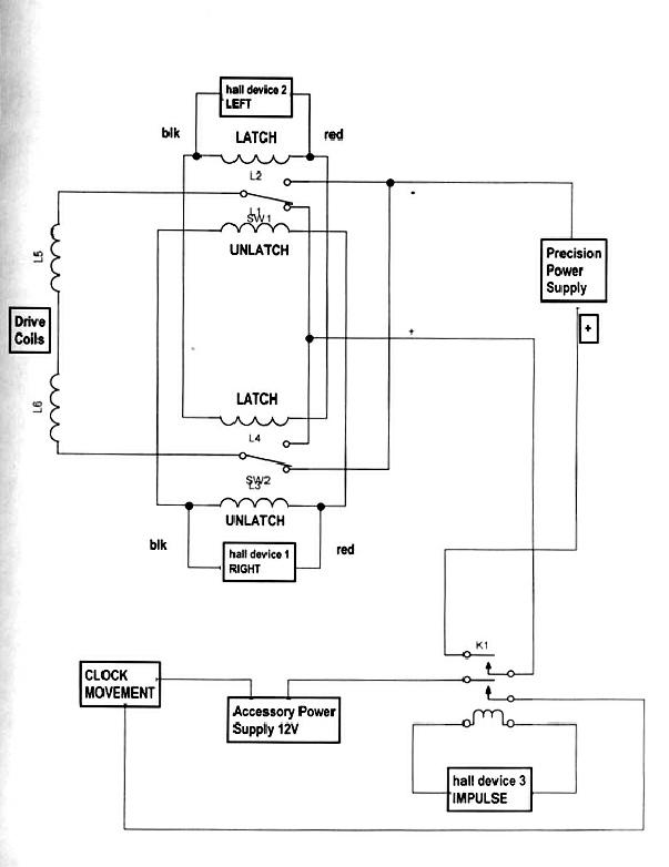 Q1 Diagrams